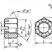 ГОСТ 2528-73: Гайки шестигранные прорезные с уменьшенным размером «под ключ» класса точности А. Конструкция и размеры