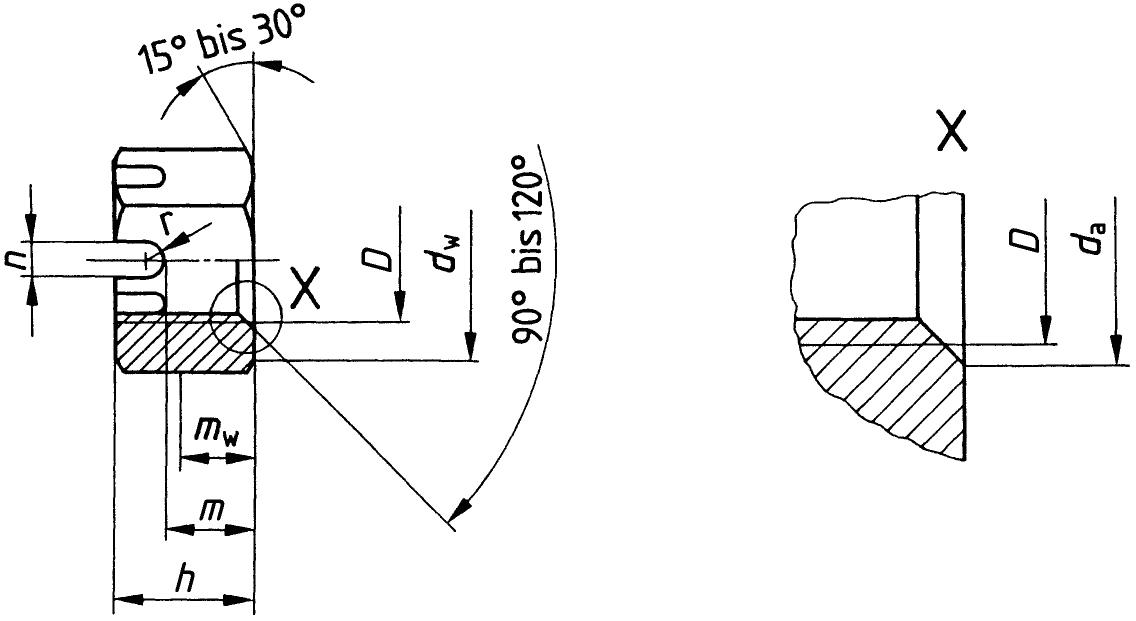 DIN-935