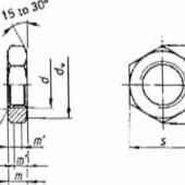 DIN 936: Гайки низкие шестигранные с резьбой от М8 до М52 и от М8х1 до М52х3 Классы точности А и В